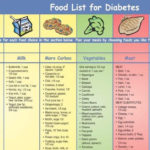 Snacks to Eat if You Have Diabetes